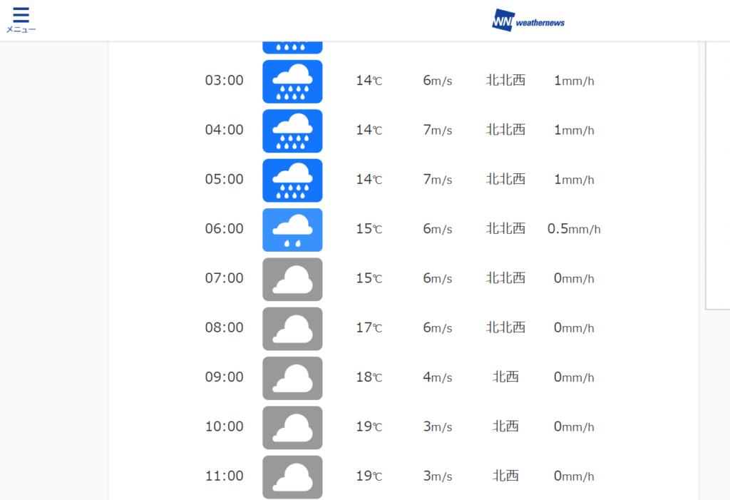 浦安の天気予報
