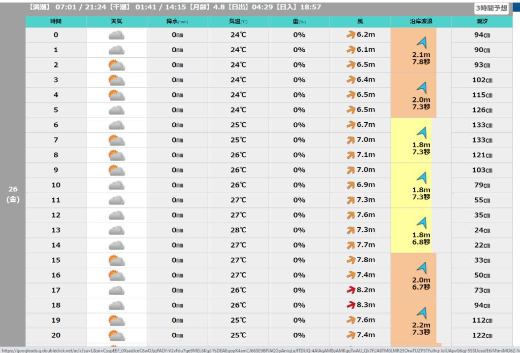 6月26日の天気予報